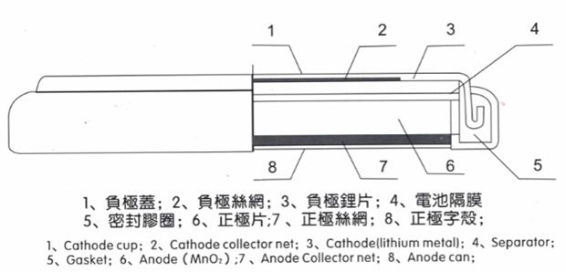 口试电池结构图